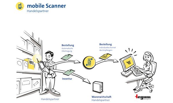 [Translate to Italiano:] Tegum AG - nexmart Mobile Scanner